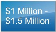 Grayhawk Scottsdale Homes between $1,000,000 and $1,500,000