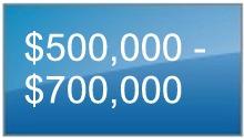 Grayhawk Scottsdale Homes between $500,000 and $700,000