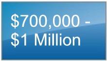 Grayhawk Scottsdale Homes between $700,000 and $1,000,000